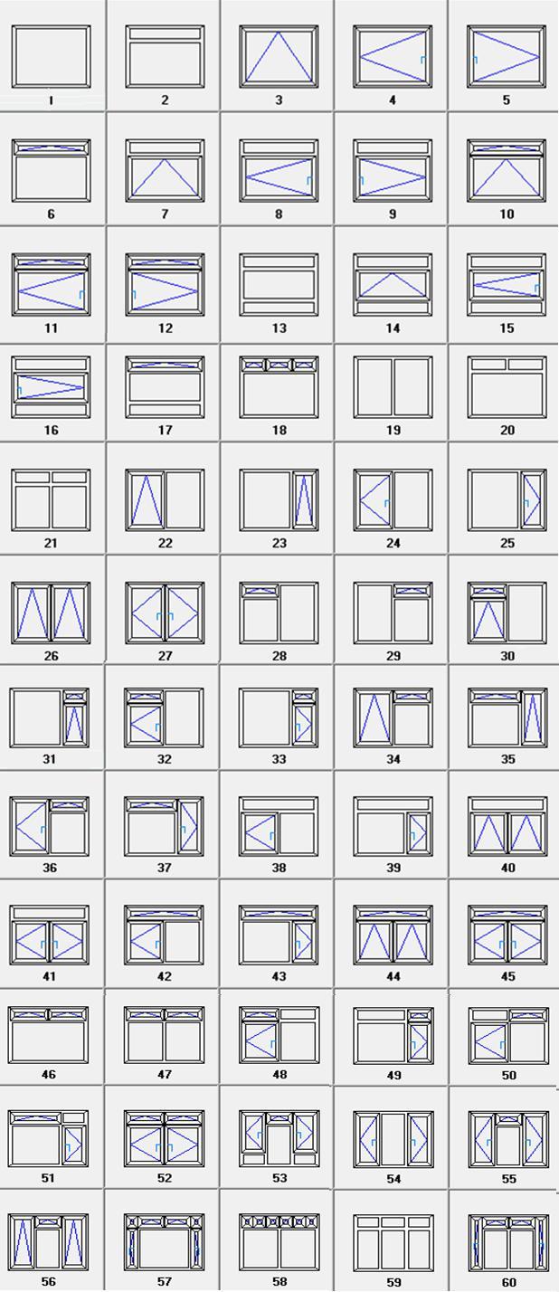 Window Mullion Styles Amp Prairie Quintessential Windows Sc